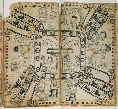 Image result for tzolkin calendar in madrid codex